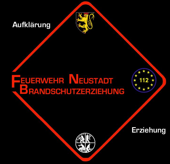 Feuerwehr Neustadt An Der Weinstraße Brandschutzerziehung